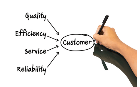 Engagement client = Satisfaction client à long terme