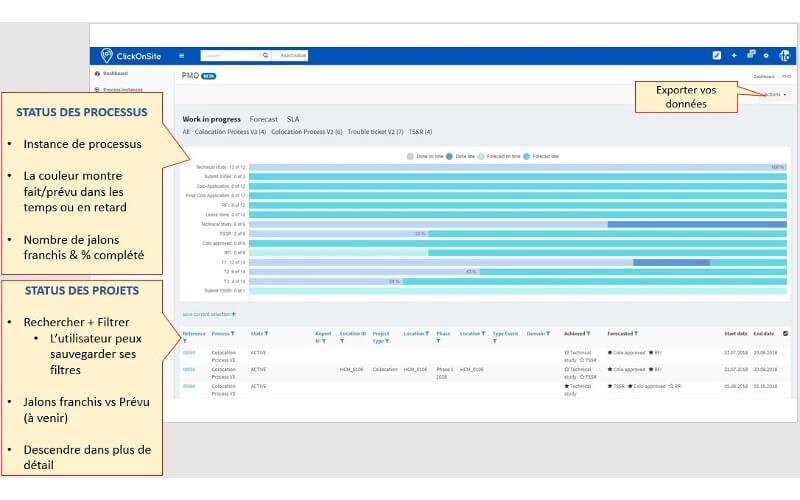 clickonsite-pmo-process-management-project-status-screenshot